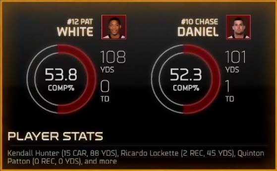Quick Stats