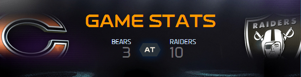 click to view game stats