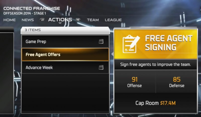 Free Agency in Madden 15 has finally gotten an overhaul.