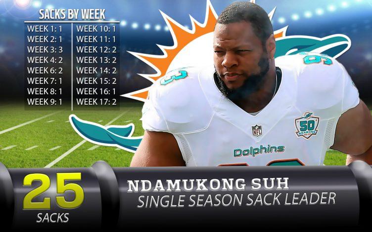 New Single Season Sack Leader.