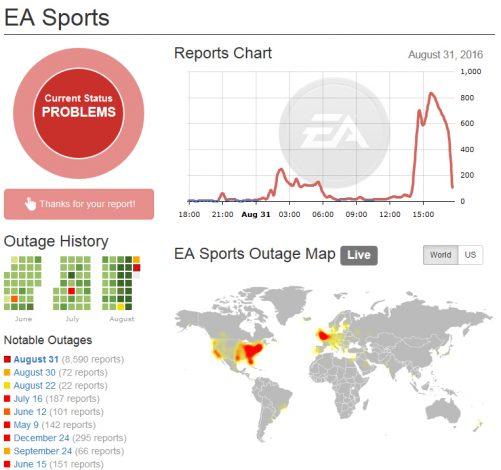 DDoS attack takes EA servers down.