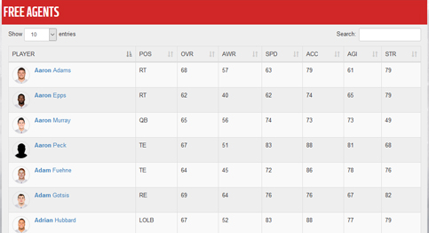 Check out our brand new free agents page